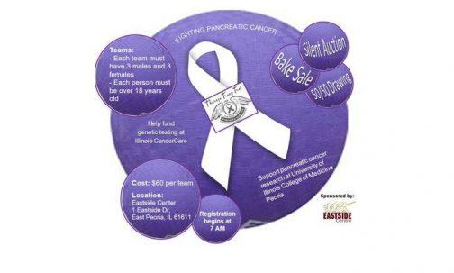 Dodging Pancreatic Cancer